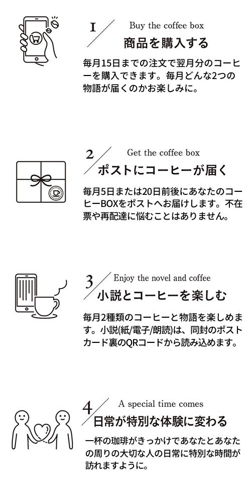 1.商品を購入する。月末までの注文で翌月分のコーヒーを購入できます。毎月2つの物語。どんな物語が届くのかお楽しみに。2.ポストにコーヒーが届く。毎月15日前後にあなたのコーヒーBOXをポストへお届けします。不在票や再配達に悩むことはありません。3.小説とコーヒーを楽しむ。毎月2種類のコーヒーと2種類の物語を楽しめます。小説(WEB)は、同封のポストカード裏のQRコードから読み込めます。4.日常が特別な体験に変わる。一杯の珈琲がきっかけであなたとあなたの周りの大切な人の日常に特別な時間が訪れますように。